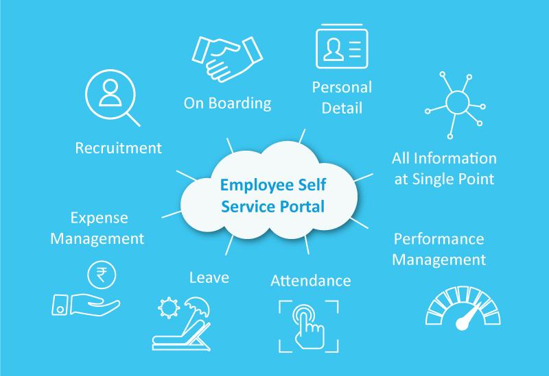 HRMSAAS ESS Module | Employee Self Service Portal | Employee